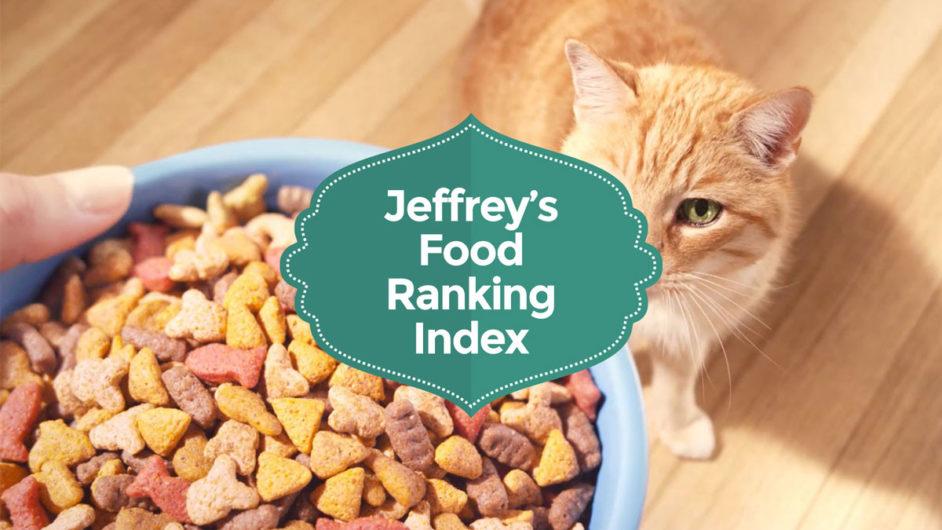 Jeffrey's Food Ranking Index